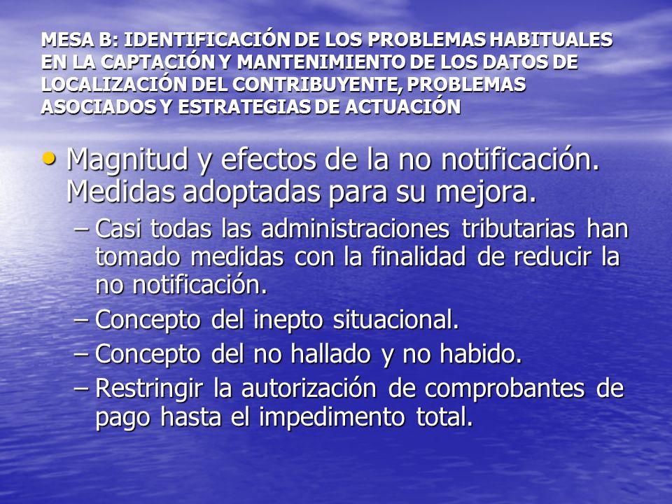 MESA B: IDENTIFICACIÓN DE LOS PROBLEMAS HABITUALES EN LA CAPTACIÓN Y MANTENIMIENTO DE LOS DATOS DE LOCALIZACIÓN DEL CONTRIBUYENTE, PROBLEMAS ASOCIADOS Y ESTRATEGIAS DE ACTUACIÓN ¿Los censos están administrados por unidades especializadas.