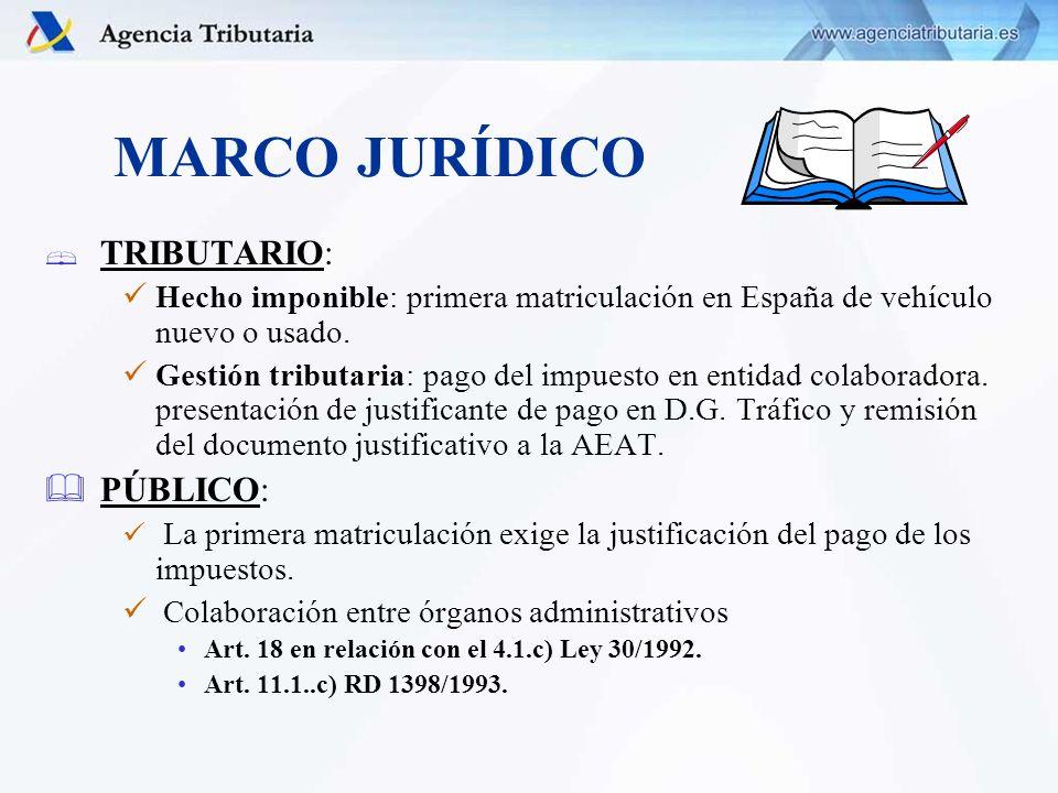 MARCO JURÍDICO TRIBUTARIO: Hecho imponible: primera matriculación en España de vehículo nuevo o usado. Gestión tributaria: pago del impuesto en entida