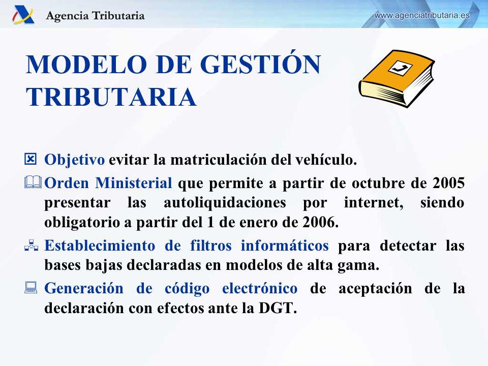 MODELO DE GESTIÓN TRIBUTARIA Objetivo evitar la matriculación del vehículo. Orden Ministerial que permite a partir de octubre de 2005 presentar las au