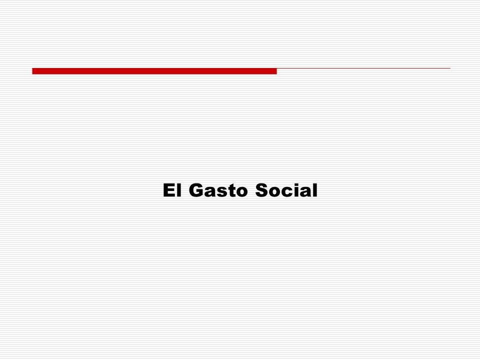 El Gasto Social