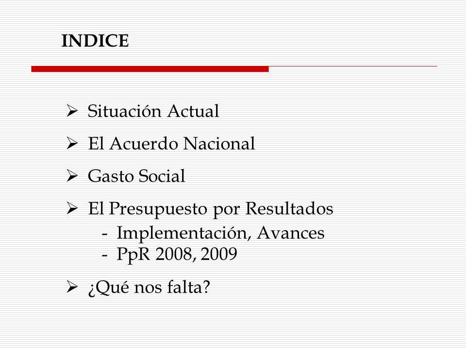 INDICE Situación Actual El Acuerdo Nacional Gasto Social El Presupuesto por Resultados - Implementación, Avances - PpR 2008, 2009 ¿Qué nos falta?