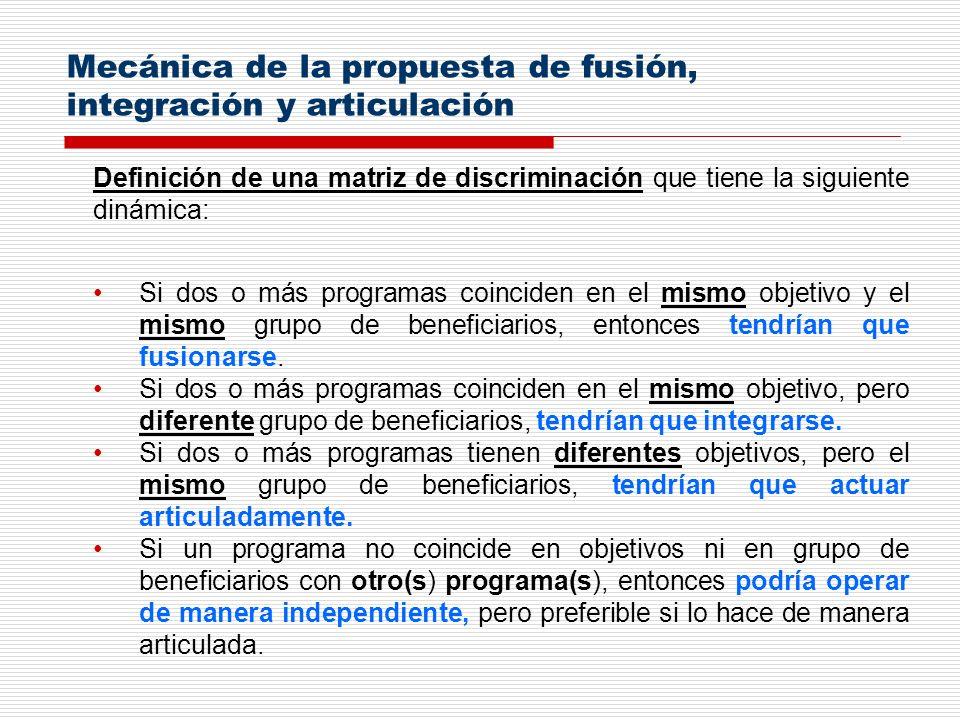 Mecánica de la propuesta de fusión, integración y articulación Definición de una matriz de discriminación que tiene la siguiente dinámica: Si dos o má