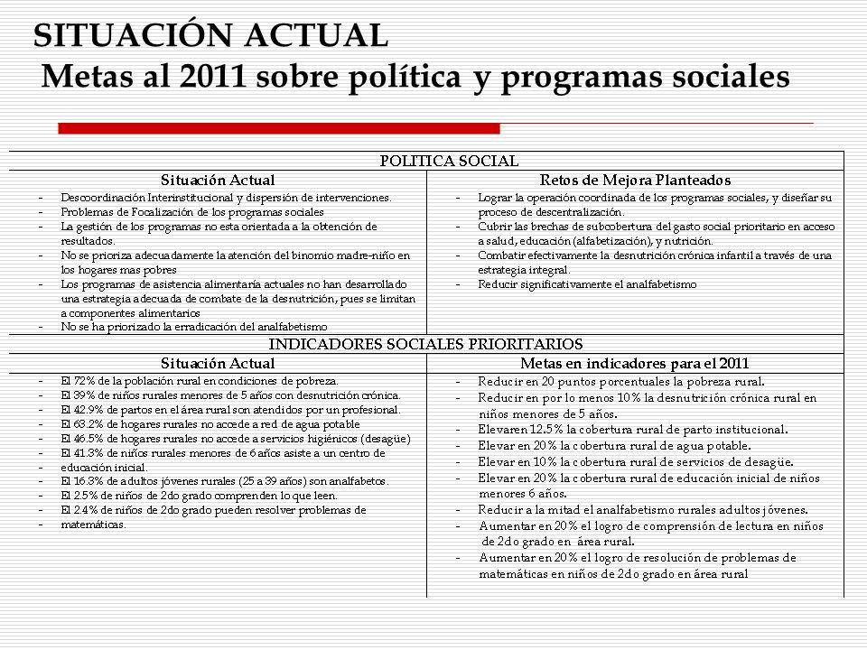 SITUACIÓN ACTUAL Metas al 2011 sobre política y programas sociales