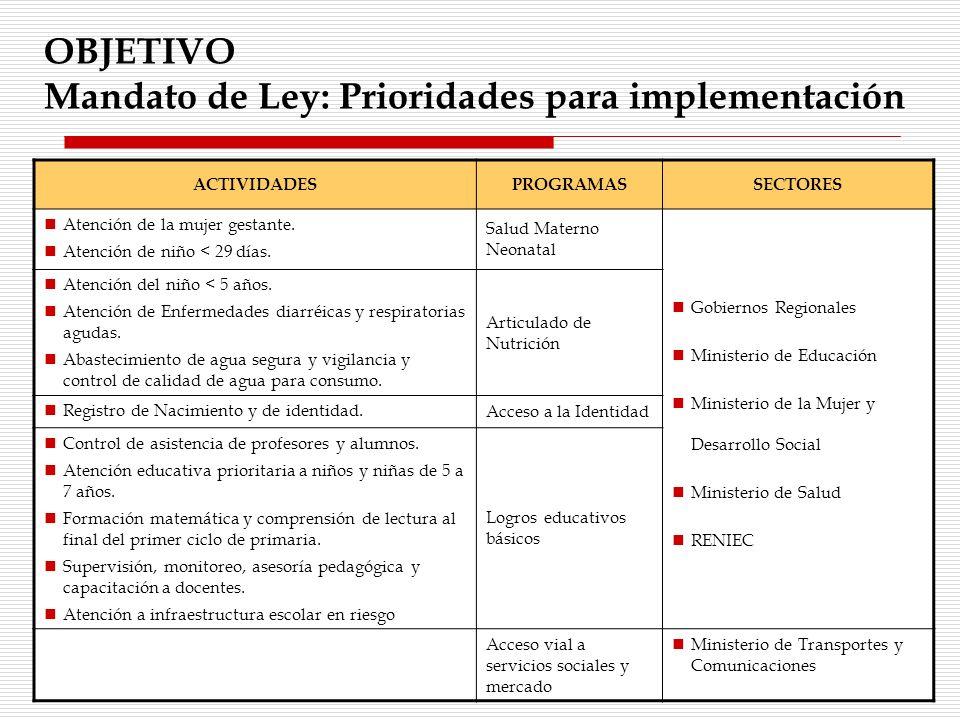 OBJETIVO Mandato de Ley: Prioridades para implementación ACTIVIDADESPROGRAMASSECTORES Atención de la mujer gestante. Atención de niño < 29 días. Salud
