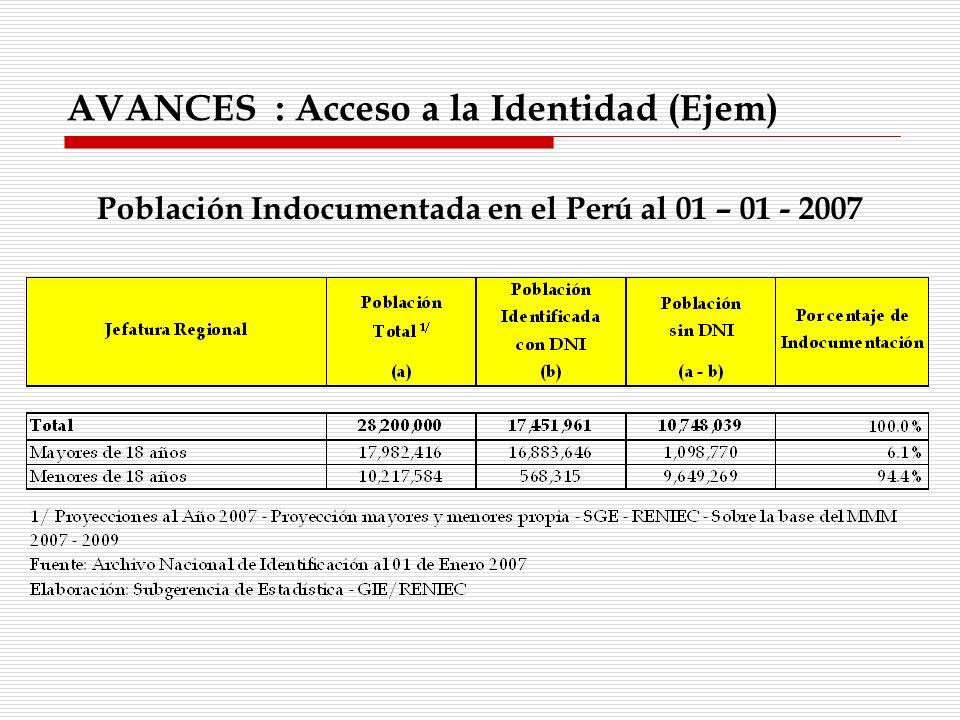 Población Indocumentada en el Perú al 01 – 01 - 2007 AVANCES : Acceso a la Identidad (Ejem)