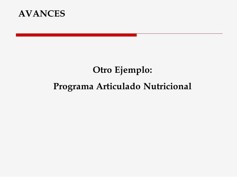 Otro Ejemplo: Programa Articulado Nutricional AVANCES