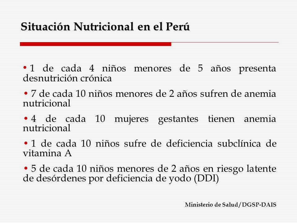 Situación Nutricional en el Perú 1 de cada 4 niños menores de 5 años presenta desnutrición crónica 7 de cada 10 niños menores de 2 años sufren de anem