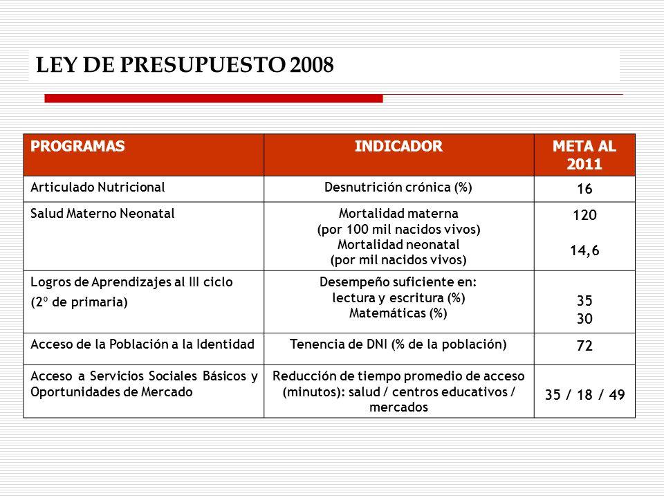 O PROGRAMASINDICADORMETA AL 2011 Articulado NutricionalDesnutrición crónica (%) 16 Salud Materno NeonatalMortalidad materna (por 100 mil nacidos vivos