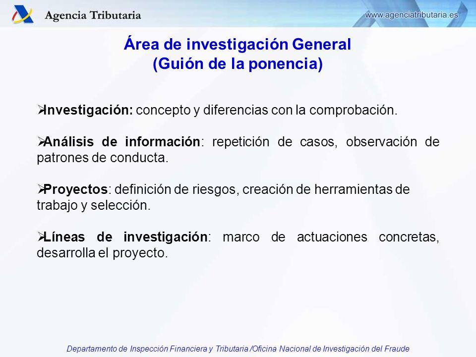 Departamento de Inspección Financiera y Tributaria /Oficina Nacional de Investigación del Fraude Área de investigación General (Guión de la ponencia) Investigación: concepto y diferencias con la comprobación.
