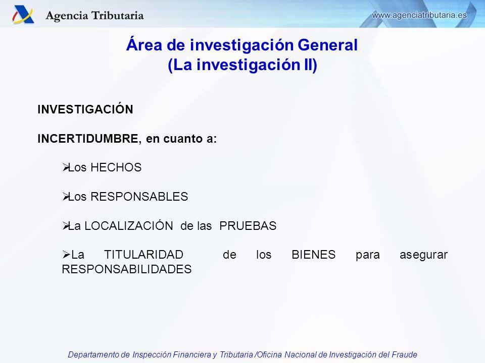 Departamento de Inspección Financiera y Tributaria /Oficina Nacional de Investigación del Fraude Área de investigación General (La investigación II) INVESTIGACIÓN INCERTIDUMBRE, en cuanto a: Los HECHOS Los RESPONSABLES La LOCALIZACIÓN de las PRUEBAS La TITULARIDAD de los BIENES para asegurar RESPONSABILIDADES
