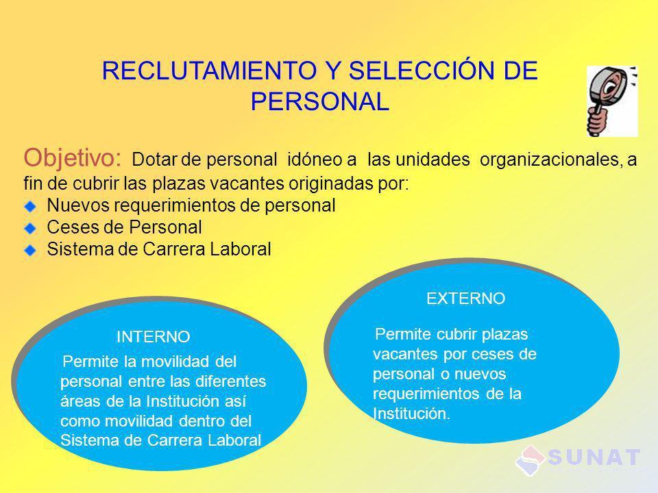 RECLUTAMIENTO Y SELECCIÓN DE PERSONAL Objetivo: Dotar de personal idóneo a las unidades organizacionales, a fin de cubrir las plazas vacantes originad