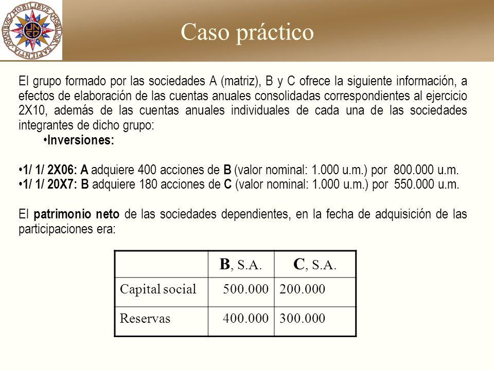 Caso práctico El grupo formado por las sociedades A (matriz), B y C ofrece la siguiente información, a efectos de elaboración de las cuentas anuales c