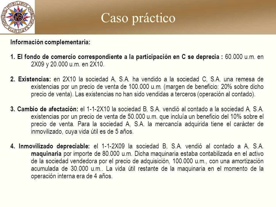 Caso práctico Información complementaria: 1. El fondo de comercio correspondiente a la participación en C se deprecia : 60.000 u.m. en 2X09 y 20.000 u