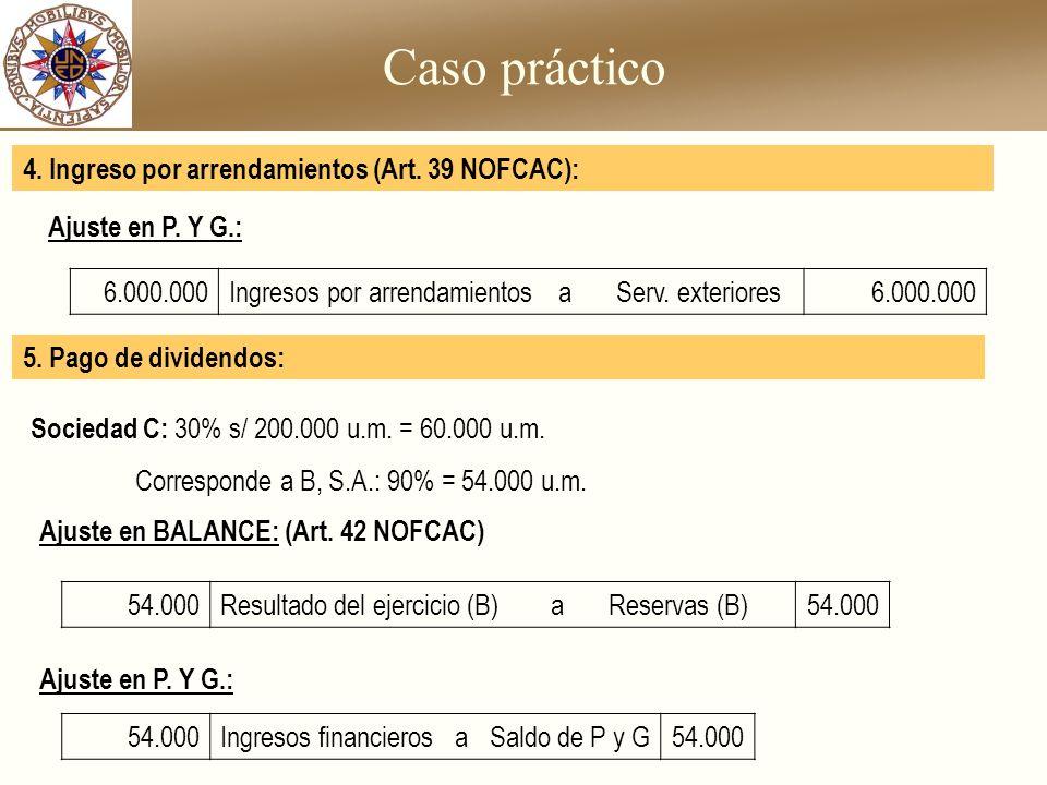 Caso práctico 4. Ingreso por arrendamientos (Art. 39 NOFCAC): Ajuste en BALANCE: (Art. 42 NOFCAC) Ajuste en P. Y G.: 6.000.000Ingresos por arrendamien