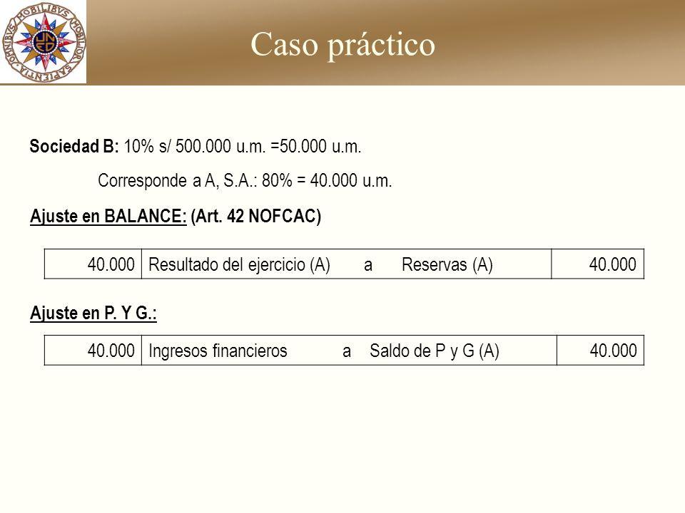 Caso práctico Sociedad B: 10% s/ 500.000 u.m. =50.000 u.m. Corresponde a A, S.A.: 80% = 40.000 u.m. Ajuste en BALANCE: (Art. 42 NOFCAC) 40.000Ingresos