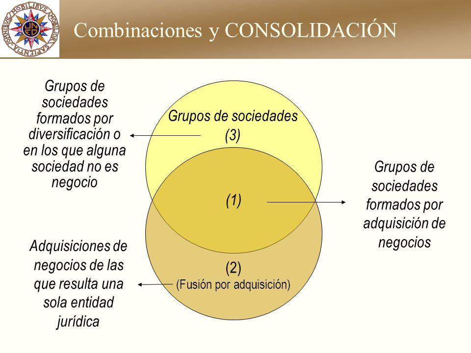 Combinaciones y CONSOLIDACIÓN Grupos de sociedades (3) (2) (Fusión por adquisición) Grupos de sociedades formados por adquisición de negocios Grupos d