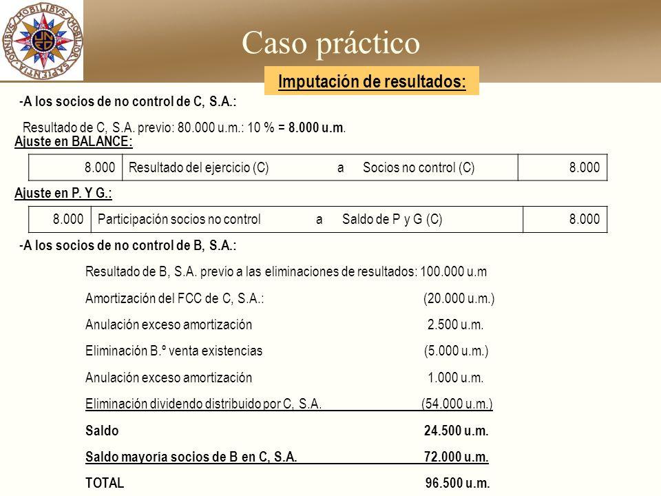 Caso práctico Imputación de resultados: Ajuste en BALANCE: 8.000Resultado del ejercicio (C)aSocios no control (C)8.000 - A los socios de no control de