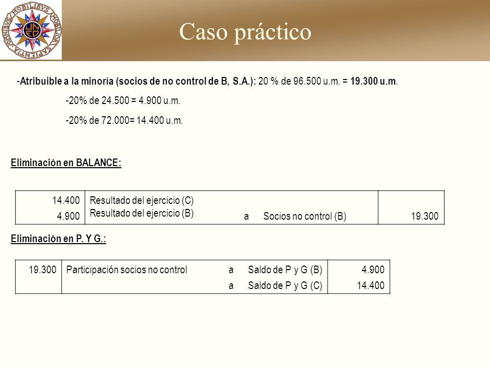 Caso práctico Eliminación en BALANCE: 14.400 4.900 Resultado del ejercicio (C) Resultado del ejercicio (B) aSocios no control (B)19.300 - Atribuible a