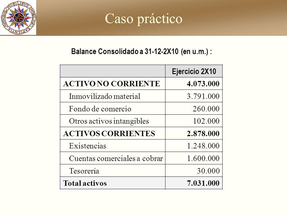 Caso práctico Balance Consolidado a 31-12-2X10 (en u.m.) : Ejercicio 2X10 ACTIVO NO CORRIENTE4.073.000 Inmovilizado material3.791.000 Fondo de comerci