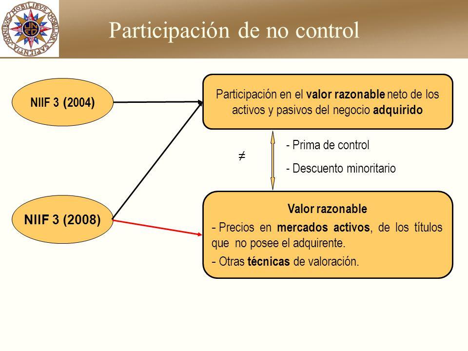 Participación de no control NIIF 3 ( 2004 ) NIIF 3 (2008) Participación en el valor razonable neto de los activos y pasivos del negocio adquirido Valo