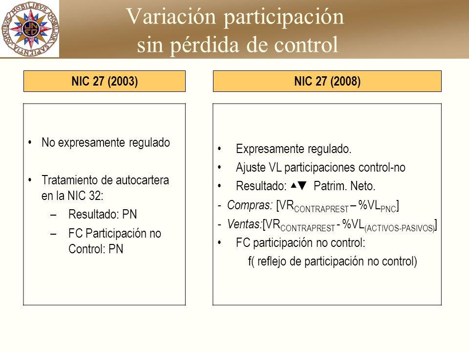 Variación participación sin pérdida de control No expresamente regulado Tratamiento de autocartera en la NIC 32: –Resultado: PN –FC Participación no C