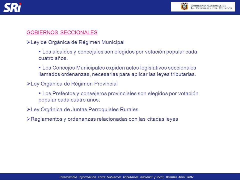 Intercambio informacion entre Gobiernos tributarios nacional y local, Brasilia Abril 2007 GOBIERNOS SECCIONALES Ley de Orgánica de Régimen Municipal L