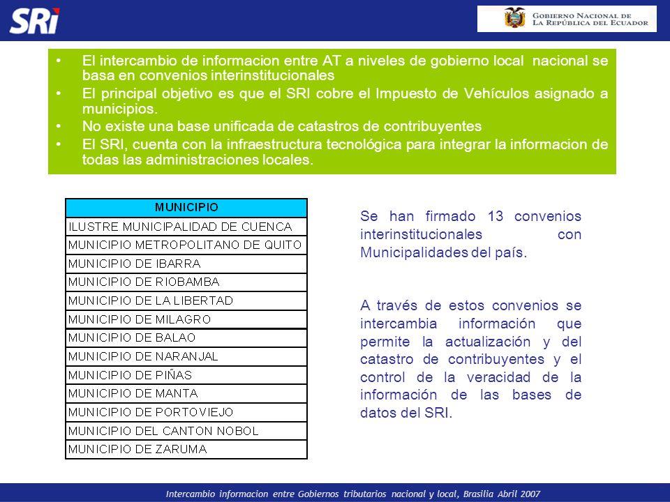 Intercambio informacion entre Gobiernos tributarios nacional y local, Brasilia Abril 2007 Se han firmado 13 convenios interinstitucionales con Municip