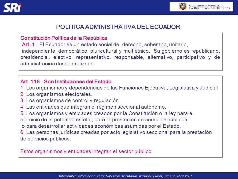 Intercambio informacion entre Gobiernos tributarios nacional y local, Brasilia Abril 2007 POLITICA ADMINISTRATIVA DEL ECUADOR Constitución Política de