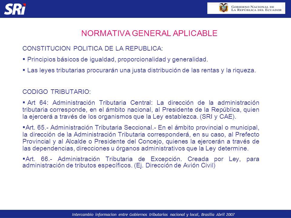 Intercambio informacion entre Gobiernos tributarios nacional y local, Brasilia Abril 2007 NORMATIVA GENERAL APLICABLE CONSTITUCION POLITICA DE LA REPU