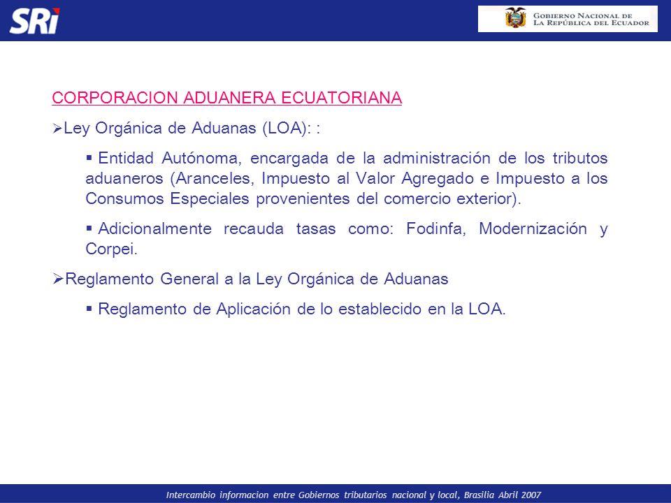 Intercambio informacion entre Gobiernos tributarios nacional y local, Brasilia Abril 2007 CORPORACION ADUANERA ECUATORIANA Ley Orgánica de Aduanas (LO