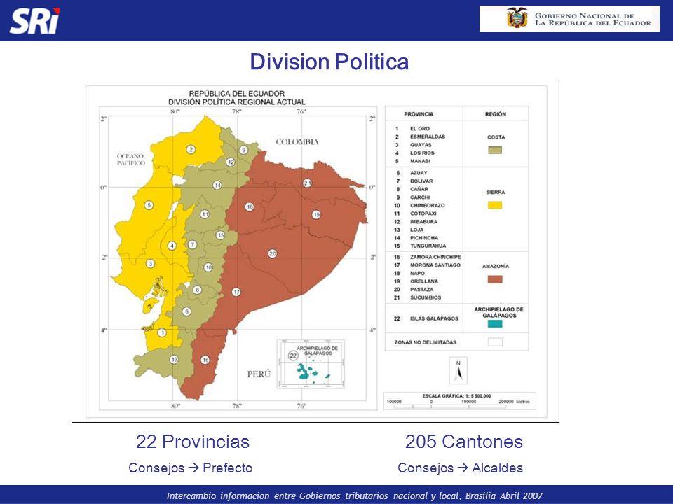 Intercambio informacion entre Gobiernos tributarios nacional y local, Brasilia Abril 2007 Division Politica 22 Provincias205 Cantones Consejos Prefect