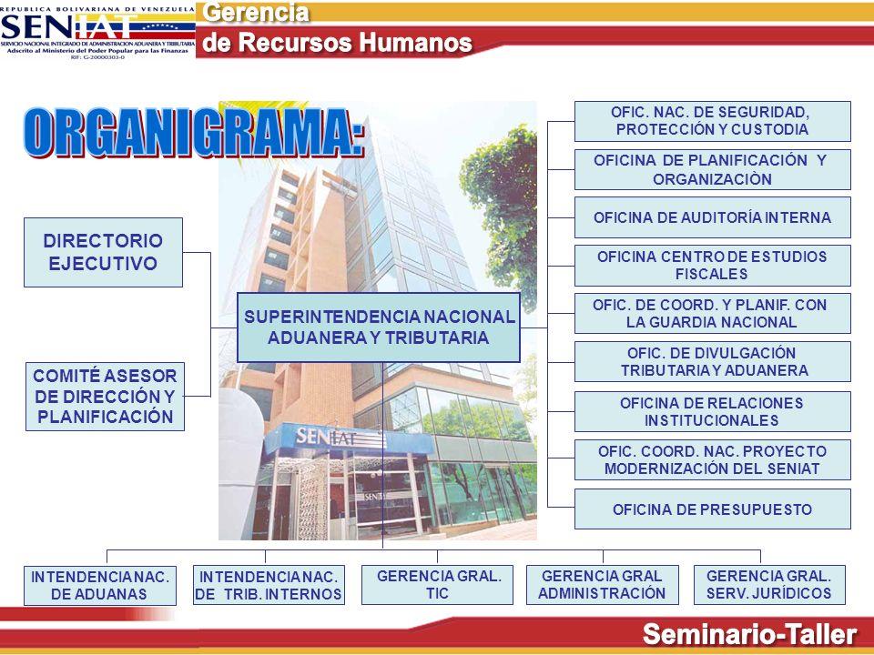 SUPERINTENDENCIA NACIONAL ADUANERA Y TRIBUTARIA DIRECTORIO EJECUTIVO COMITÉ ASESOR DE DIRECCIÓN Y PLANIFICACIÓN INTENDENCIA NAC. DE ADUANAS GERENCIA G