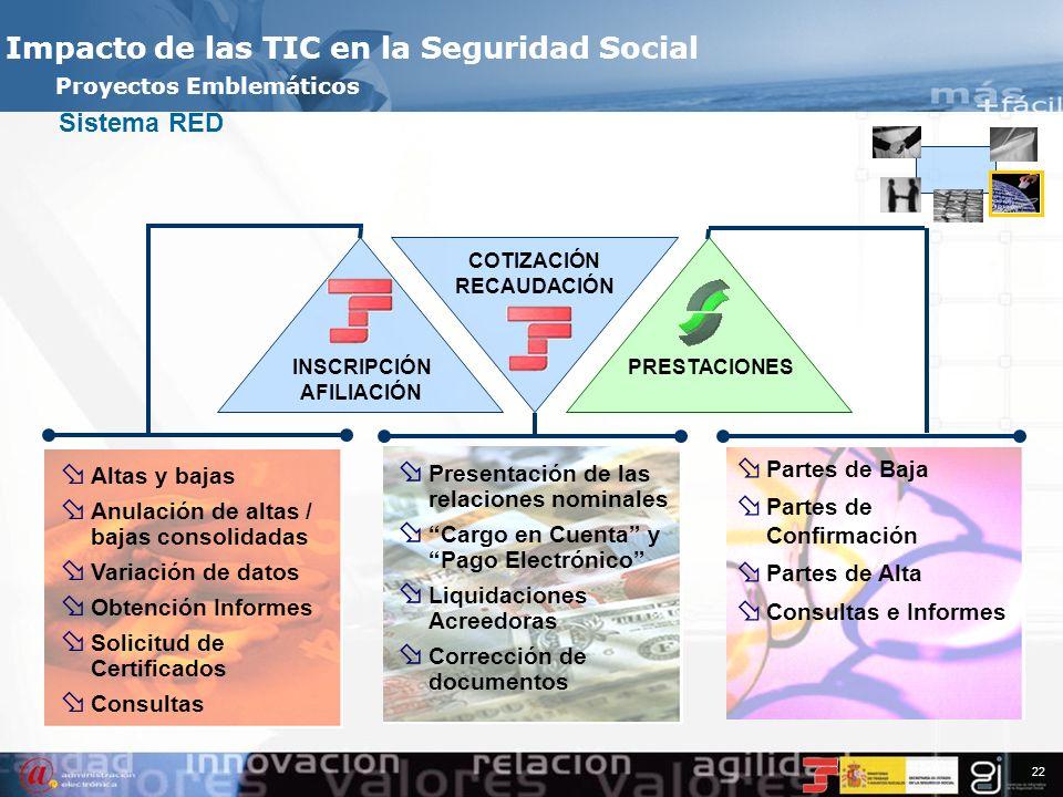 21 Servicios Profesionales SISTEMA RED Es un sistema de intercambio de documentos entre empresas, profesionales colegiados y representantes autorizado