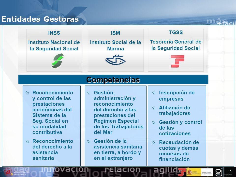 5 Estructura de la Seguridad Social La gestión del Sistema de Seguridad Social español se atribuye a tres entes públicos con personalidad jurídica pro