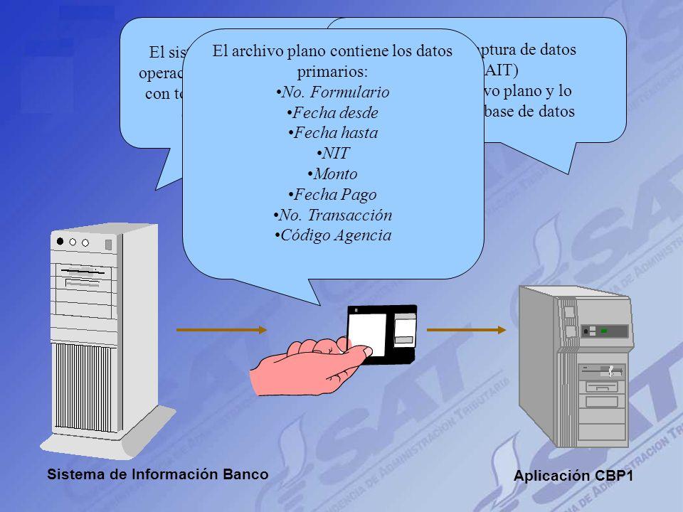 Agencia 1 Agencia 3 Agencia n Agencia Central Agencia 2 Se ingresan formularios en todas las agencias del banco y estas se replican a la Agencia Centr