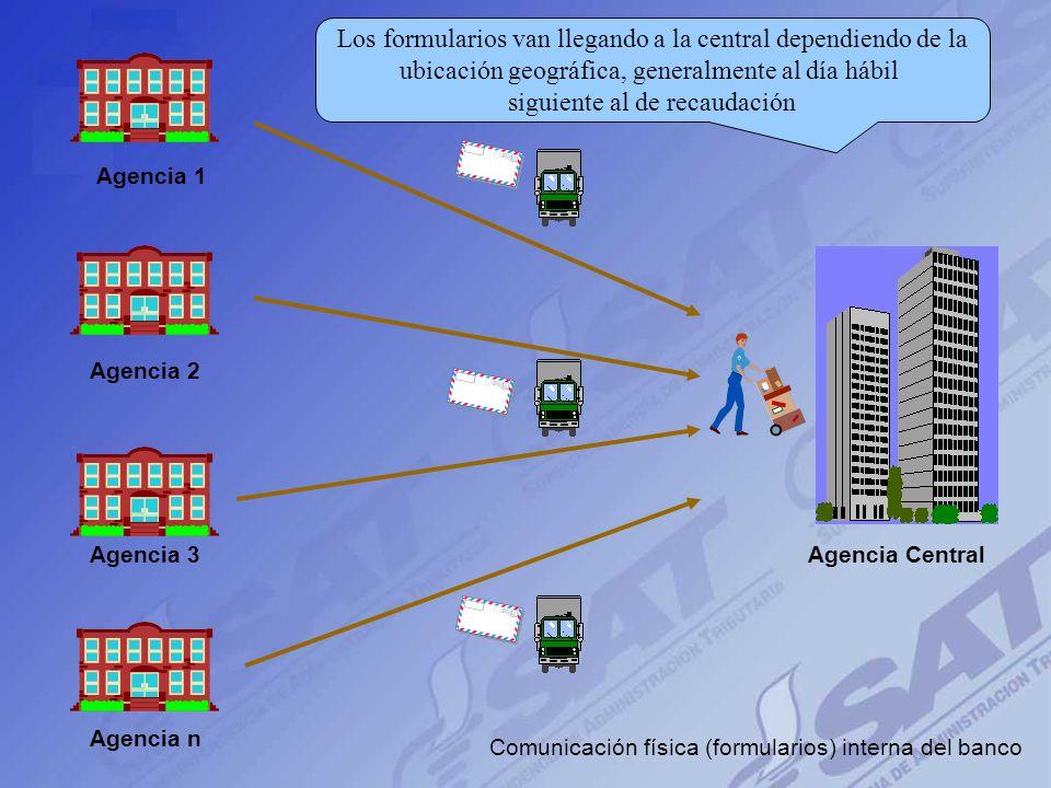 Sistema de Información Banco Aplicación CBP1 El sistema del banco centraliza sus operaciones y genera un archivo plano con todas las transacciones de