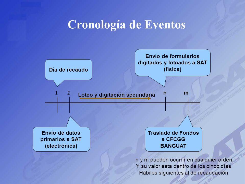 Agencia 1 Agencia 2 Agencia n CFCGG BANGUAT Traslada Centraliza Recauda Proceso de Recaudo Monetario