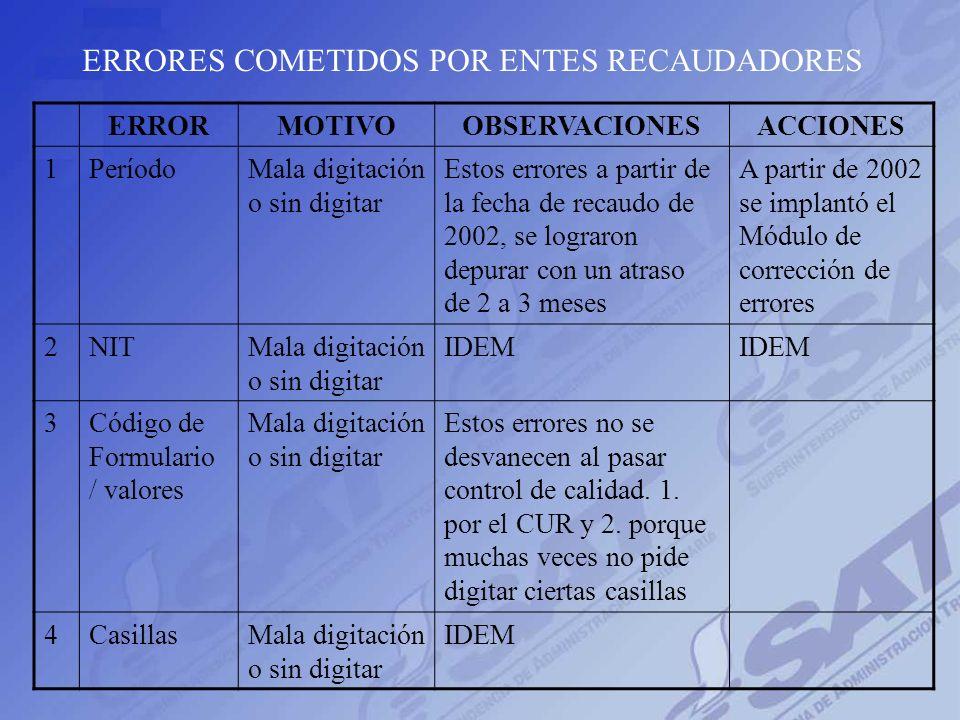 Datos que se digitan en Control de Calidad Para cada formulario se digitan: 1.Código y número de formulario 2.NIT 3.Período 4.Valor pagado Si los dato