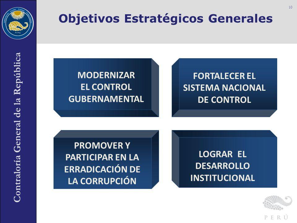 Contraloría General de la República Objetivos Estratégicos Generales 10 PROMOVER Y PARTICIPAR EN LA ERRADICACIÓN DE LA CORRUPCIÓN MODERNIZAR EL CONTRO