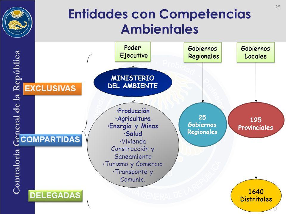 Contraloría General de la República Entidades con Competencias Ambientales 25 1640 Distritales Poder Ejecutivo Poder Ejecutivo Gobiernos Regionales Go