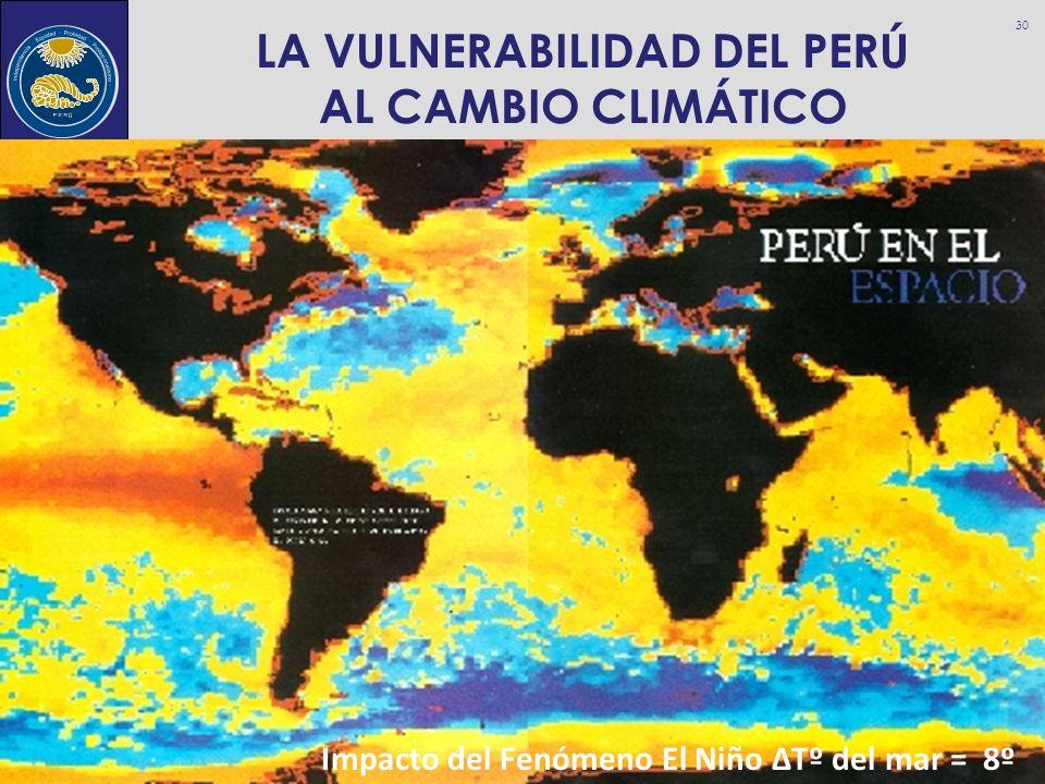 Contraloría General de la República LA VULNERABILIDAD DEL PERÚ AL CAMBIO CLIMÁTICO Impacto del Fenómeno El Niño ΔTº del mar = 8º 30