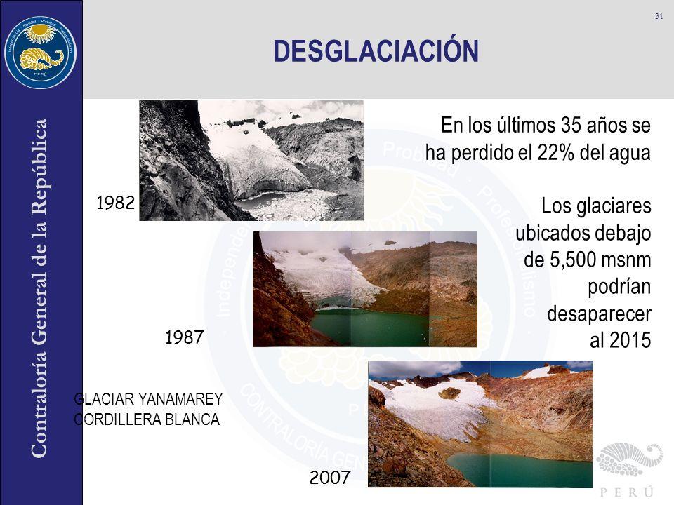 Contraloría General de la República 1982 1987 2007 GLACIAR YANAMAREY CORDILLERA BLANCA En los últimos 35 años se ha perdido el 22% del agua Los glacia