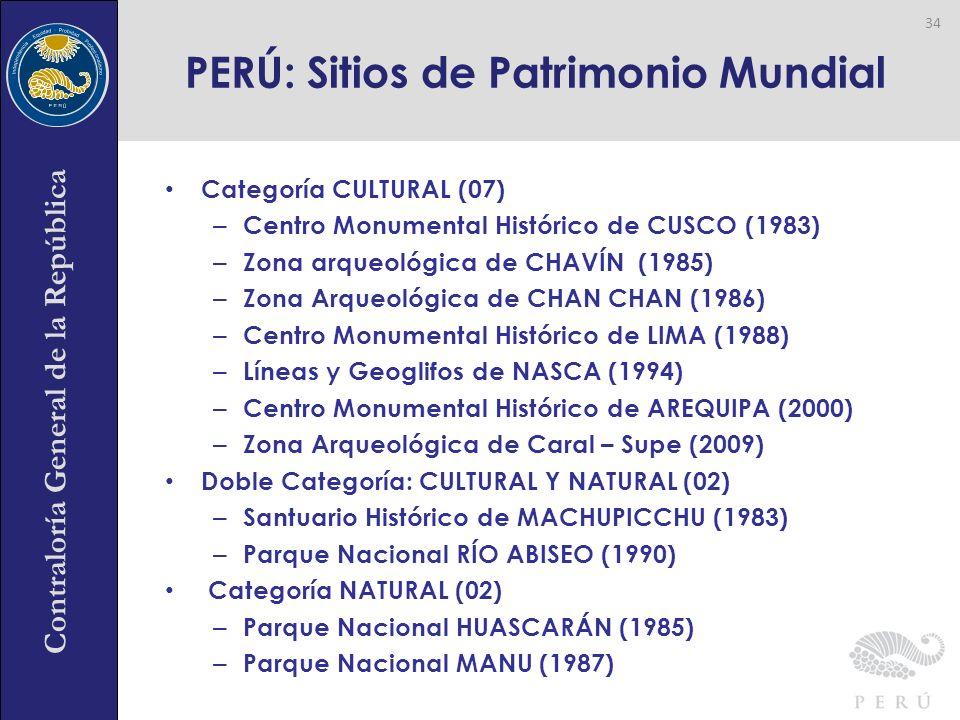 Contraloría General de la República Categoría CULTURAL (07) – Centro Monumental Histórico de CUSCO (1983) – Zona arqueológica de CHAVÍN (1985) – Zona