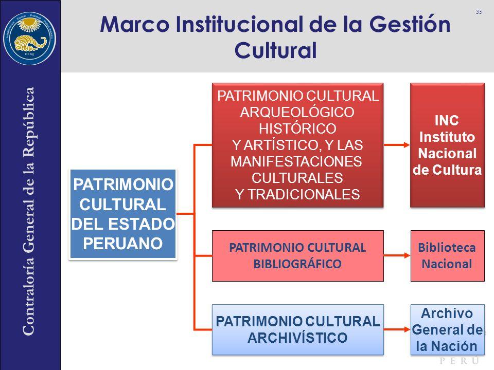Contraloría General de la República Marco Institucional de la Gestión Cultural 35 PATRIMONIO CULTURAL DEL ESTADO PERUANO PATRIMONIO CULTURAL DEL ESTAD