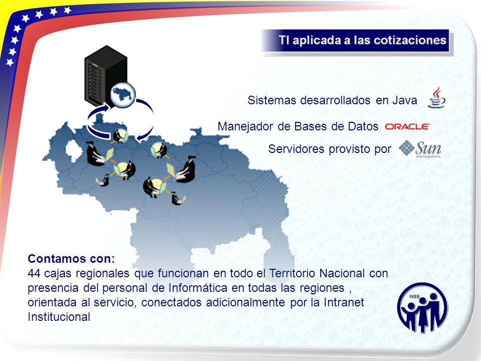 Sistemas desarrollados en Java Manejador de Bases de Datos Servidores provisto por Contamos con: 44 cajas regionales que funcionan en todo el Territor
