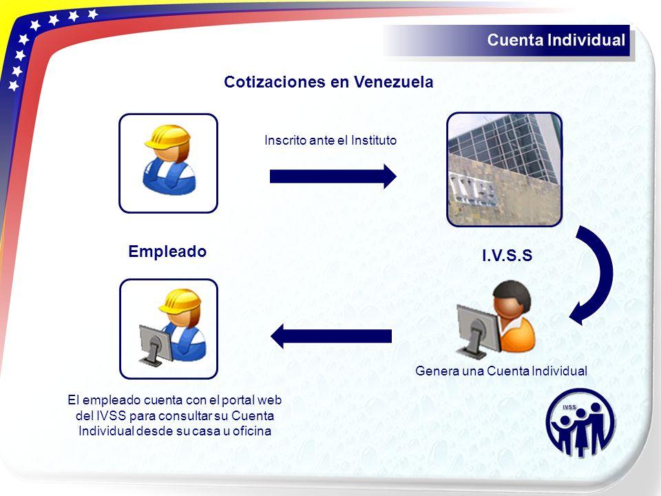 Cotizaciones en Venezuela I.V.S.S Empleado Inscrito ante el Instituto Genera una Cuenta Individual El empleado cuenta con el portal web del IVSS para