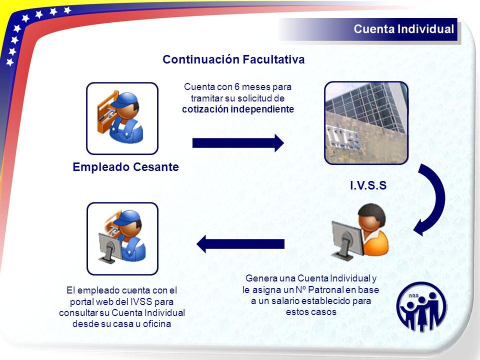 Cotizaciones en Venezuela Continuación Facultativa I.V.S.S Empleado Cesante Cuenta con 6 meses para tramitar su solicitud de cotización independiente