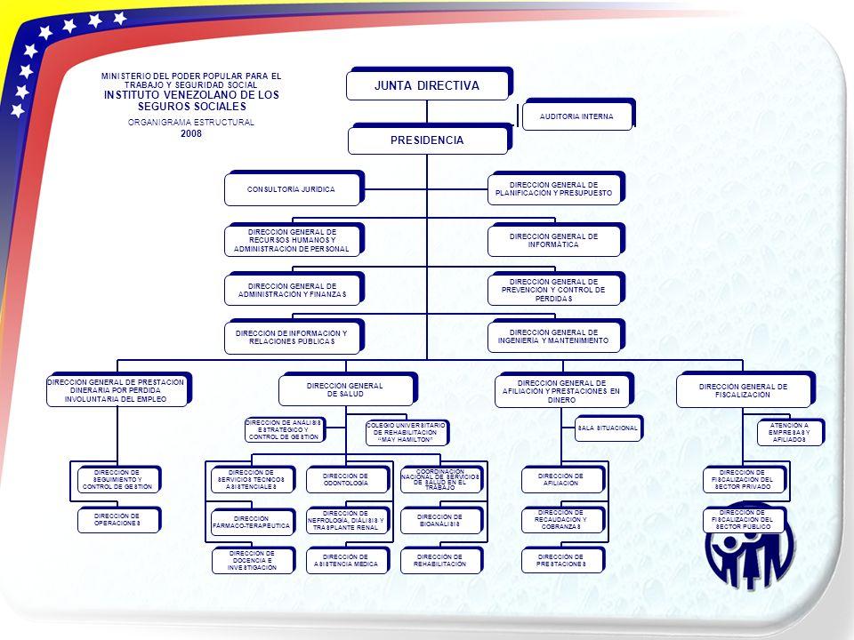 MINISTERIO DEL PODER POPULAR PARA EL TRABAJO Y SEGURIDAD SOCIAL INSTITUTO VENEZOLANO DE LOS SEGUROS SOCIALES ORGANIGRAMA ESTRUCTURAL 2008 DIRECCIÓN GE