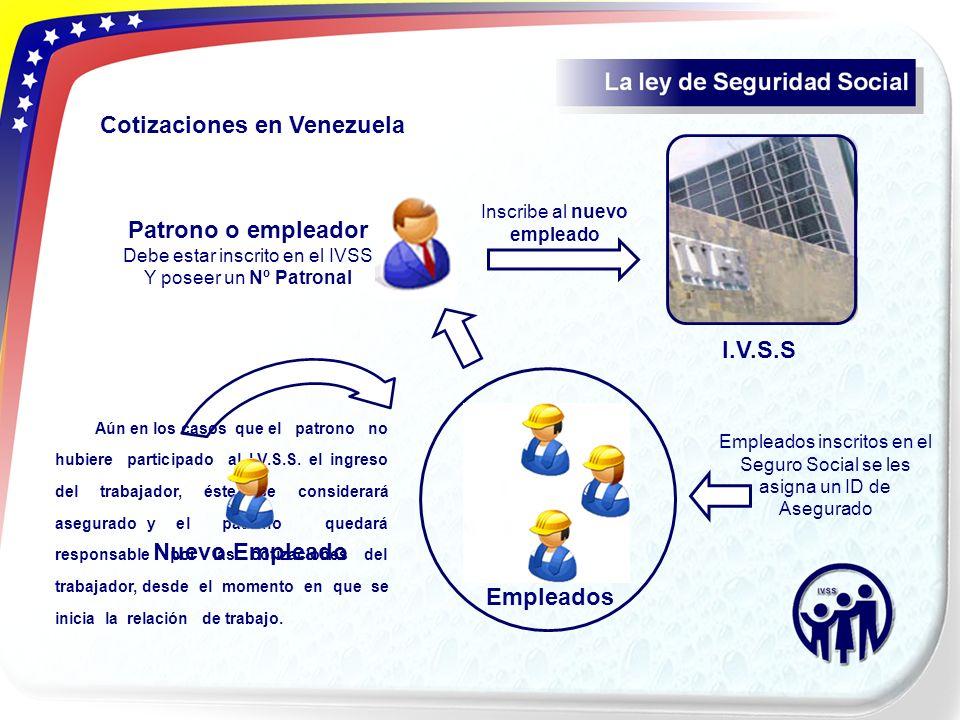 Empleados Patrono o empleador Debe estar inscrito en el IVSS Y poseer un Nº Patronal Nuevo Empleado Inscribe al nuevo empleado Aún en los casos que el