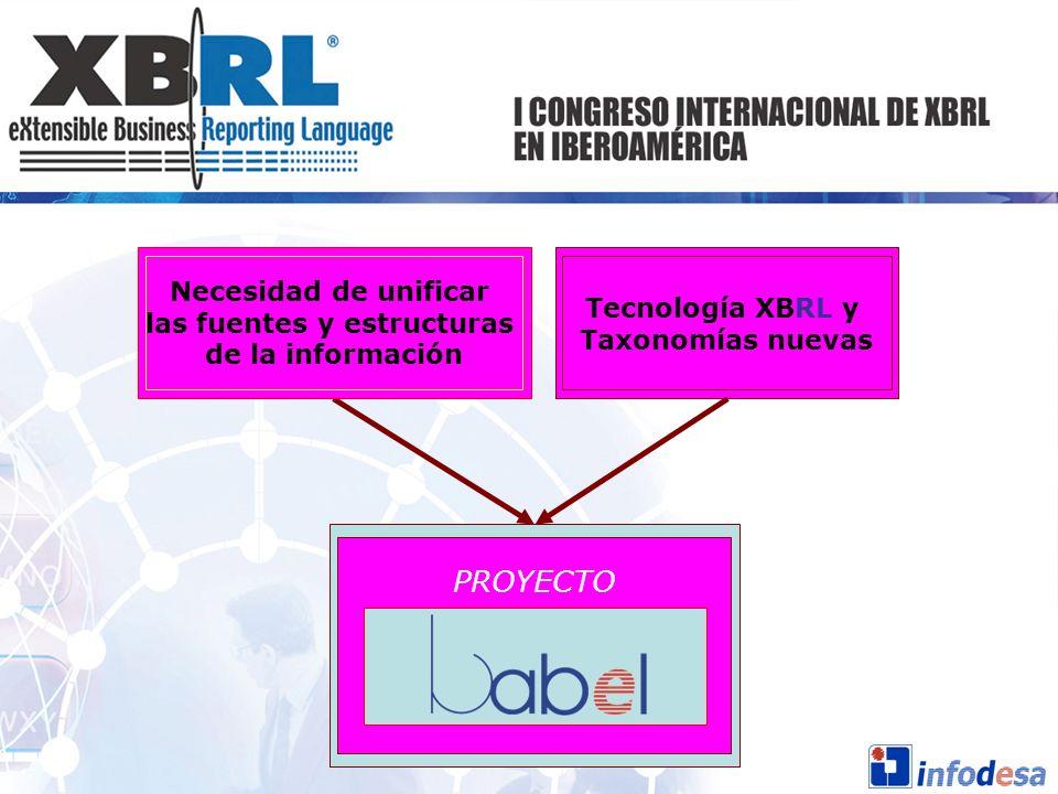 Tecnología XBRL y Taxonomías nuevas PROYECTO Necesidad de unificar las fuentes y estructuras de la información